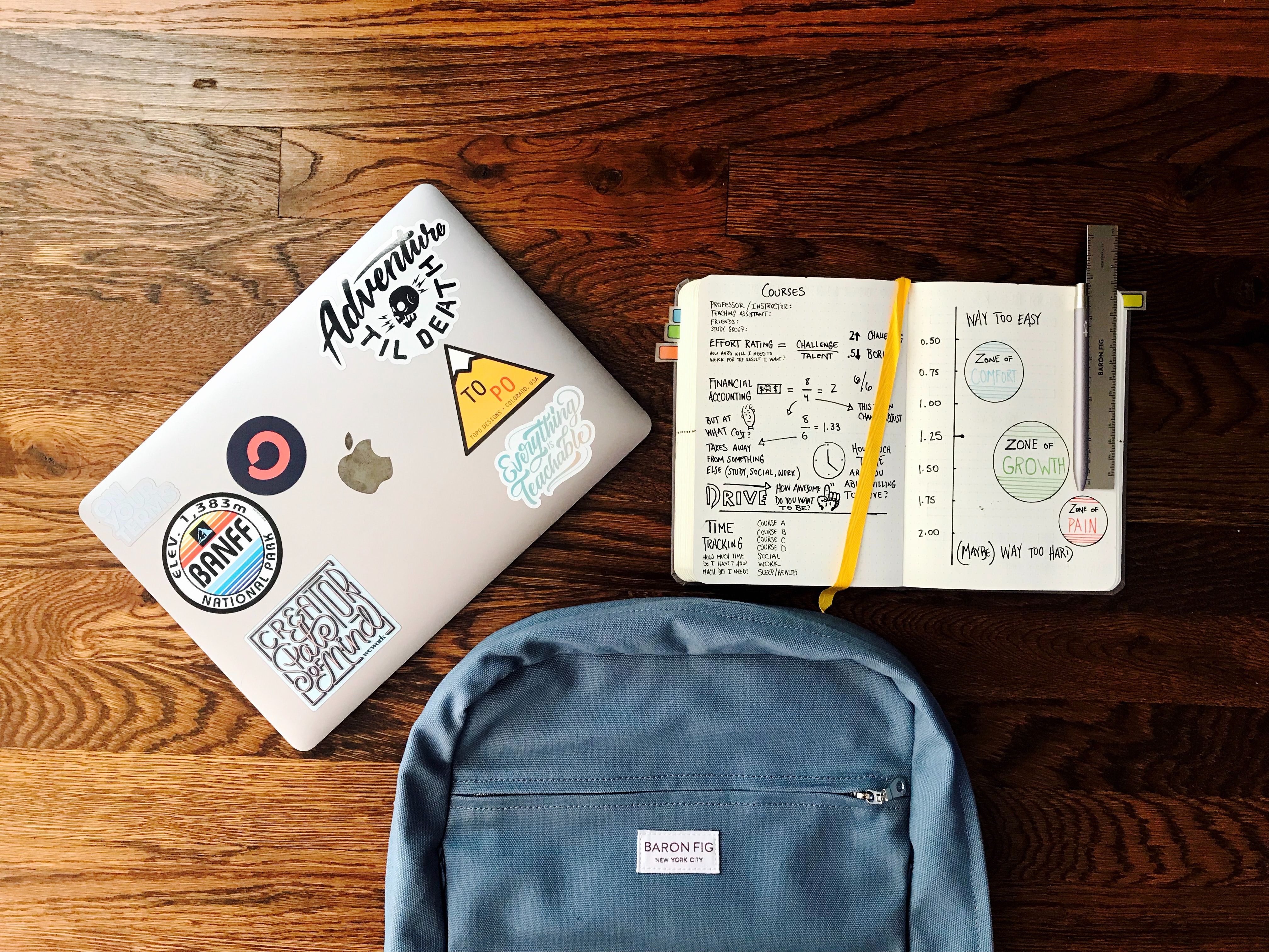 5 Unique Back To School Products